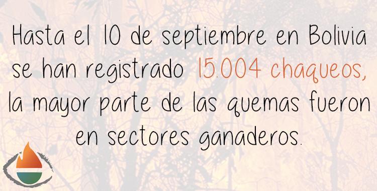 quemas septiembre