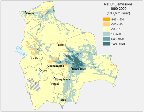 Fig 4. Annual net CO2 emissions from land use change