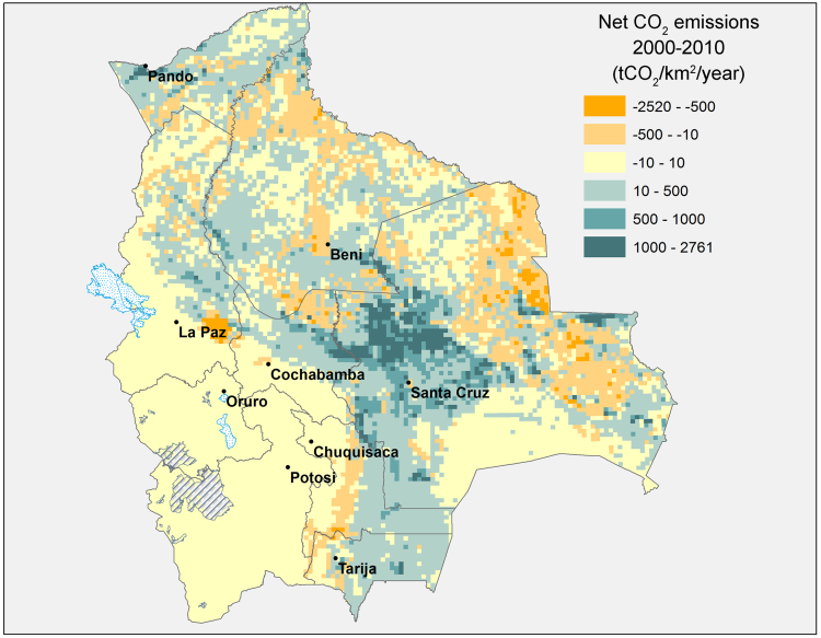 Fig 5. Annual net CO2 emissions from land use change