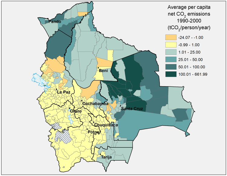 Fig 6. Average per capita CO2 emissions from land use change