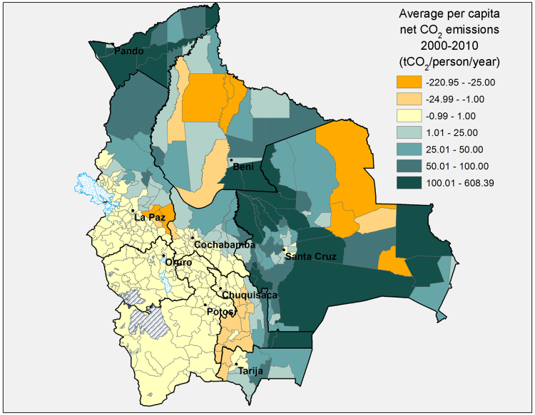 Fig 7. Average per capita CO2 emissions from land use change