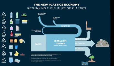 economia del plastico.jpg